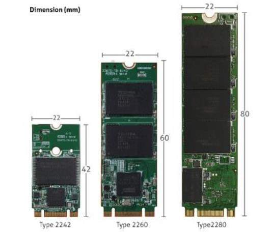 Three different dimensions of M.2 solid-state drives (Source: Innodisk)